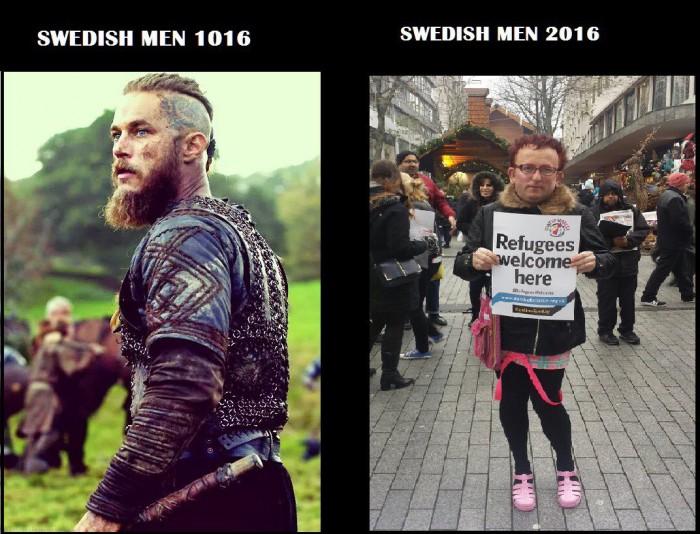 Вицове:  Полезна информация за Швеция