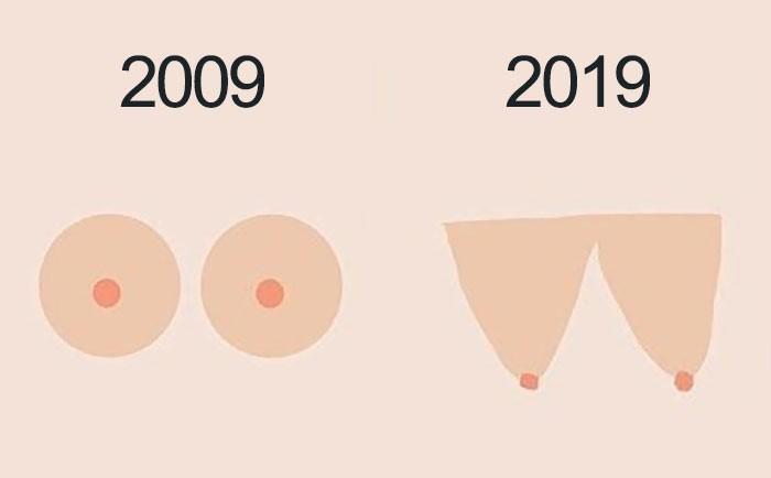 Вицове: 10 year challenge