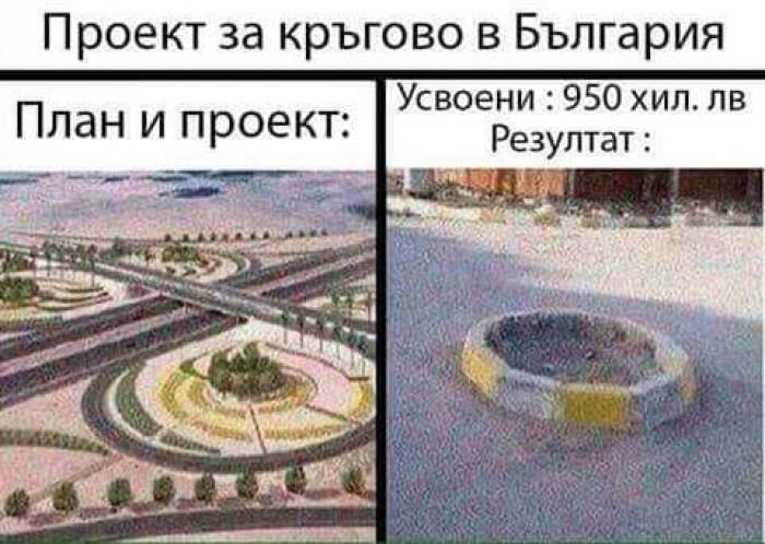 Вицове: Проект за кръгово в България