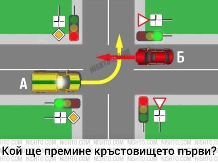 Вицове: Кой ще премине кръстовището първи