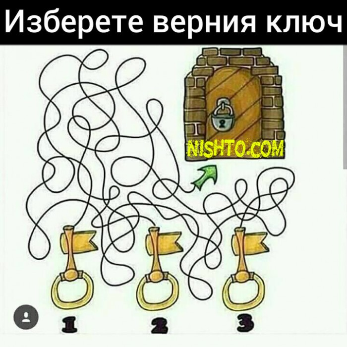Вицове: Изберете верния ключ